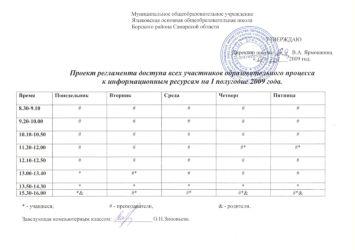 Извещения Минэнерго России о регистрации энергопаспортов.